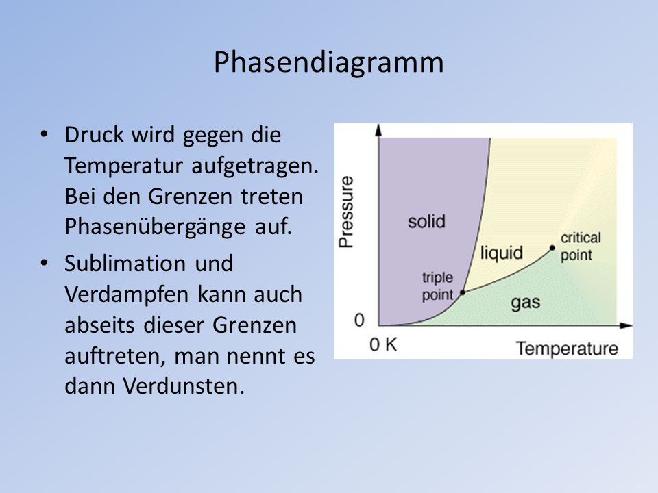 Phasendiagramm Druck wird gegen die Temperatur aufgetragen. Bei den Grenzen treten Phasenübergänge auf.