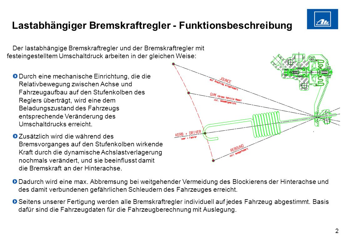 Lastabhängiger Bremskraftregler - Funktionsbeschreibung