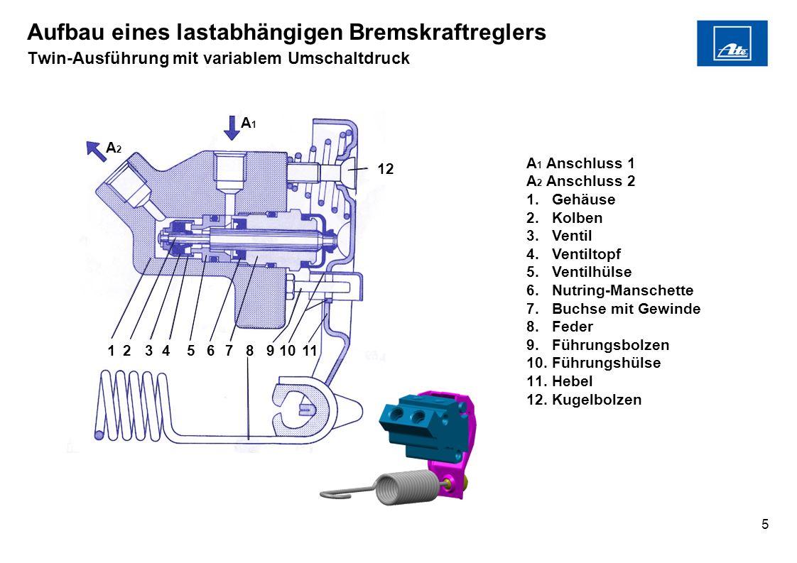 Aufbau eines lastabhängigen Bremskraftreglers Twin-Ausführung mit variablem Umschaltdruck