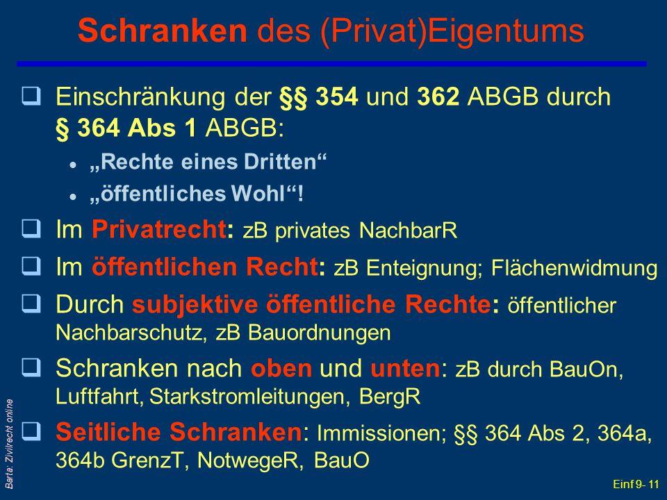 Schranken des (Privat)Eigentums