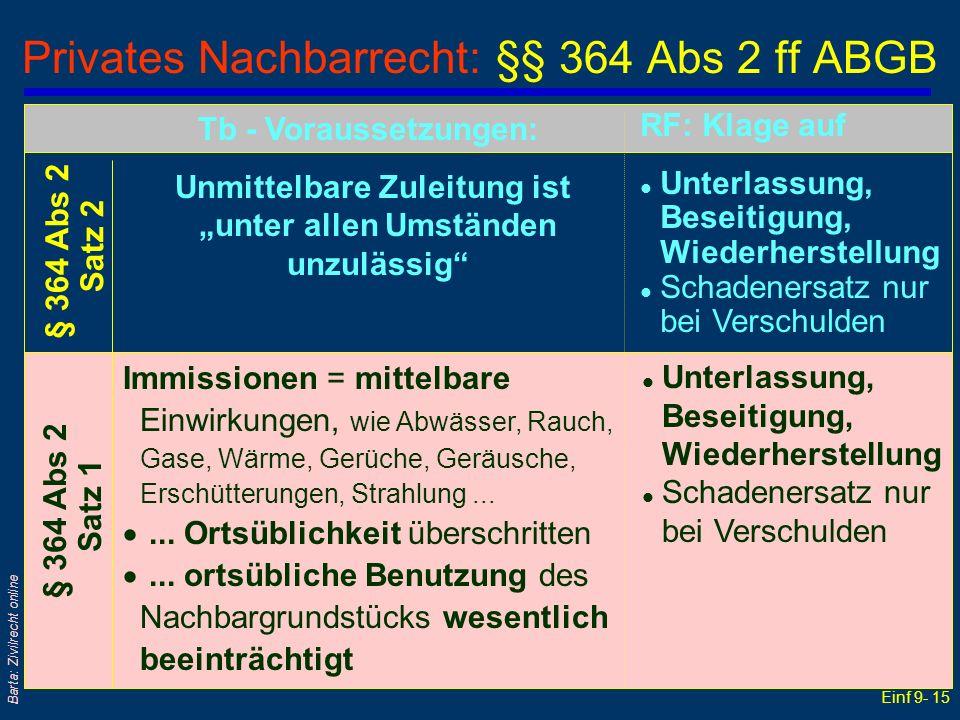 Privates Nachbarrecht: §§ 364 Abs 2 ff ABGB