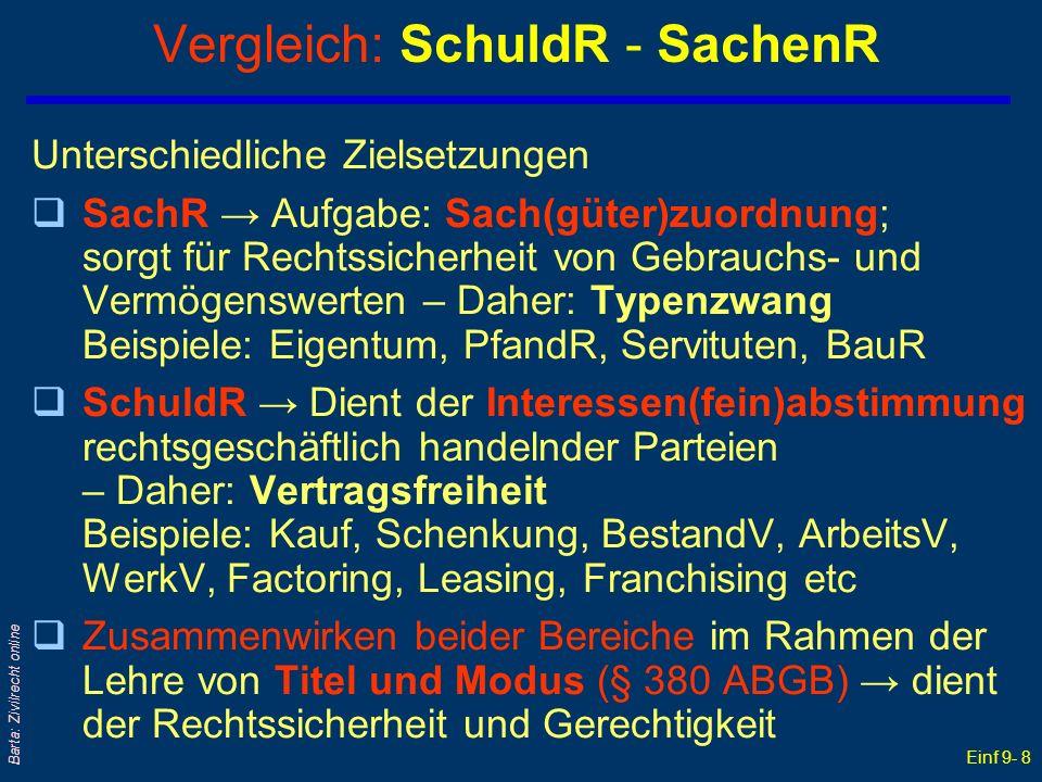 Vergleich: SchuldR - SachenR