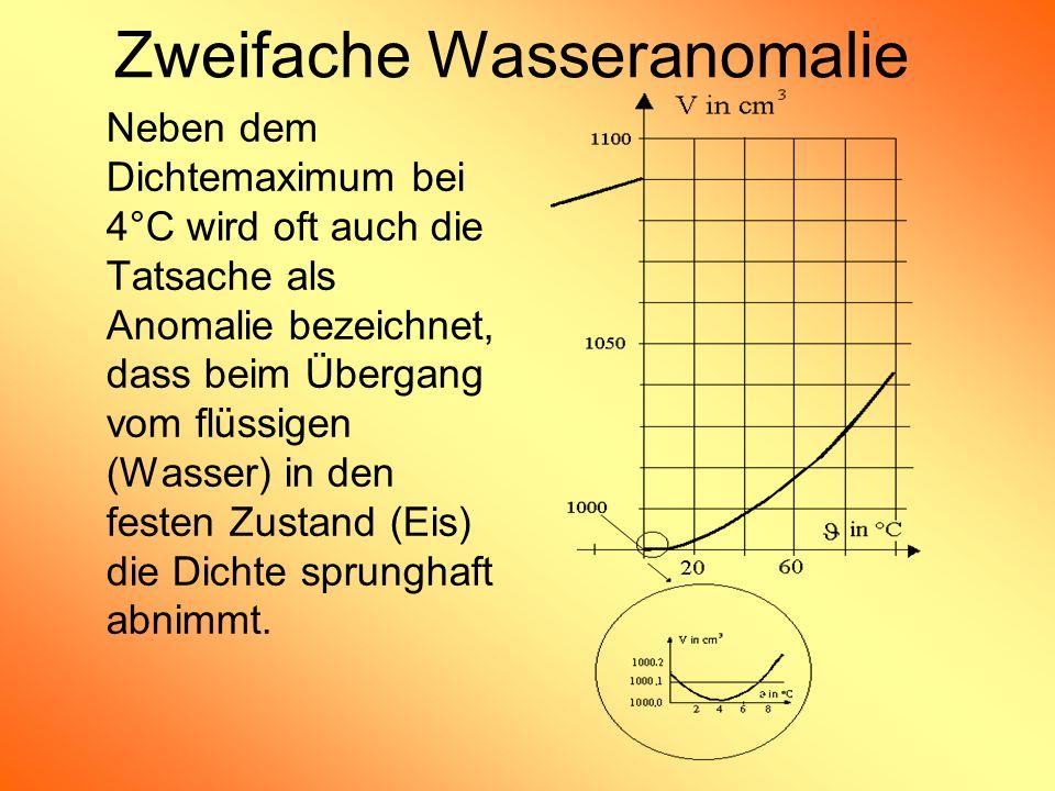 Zweifache Wasseranomalie