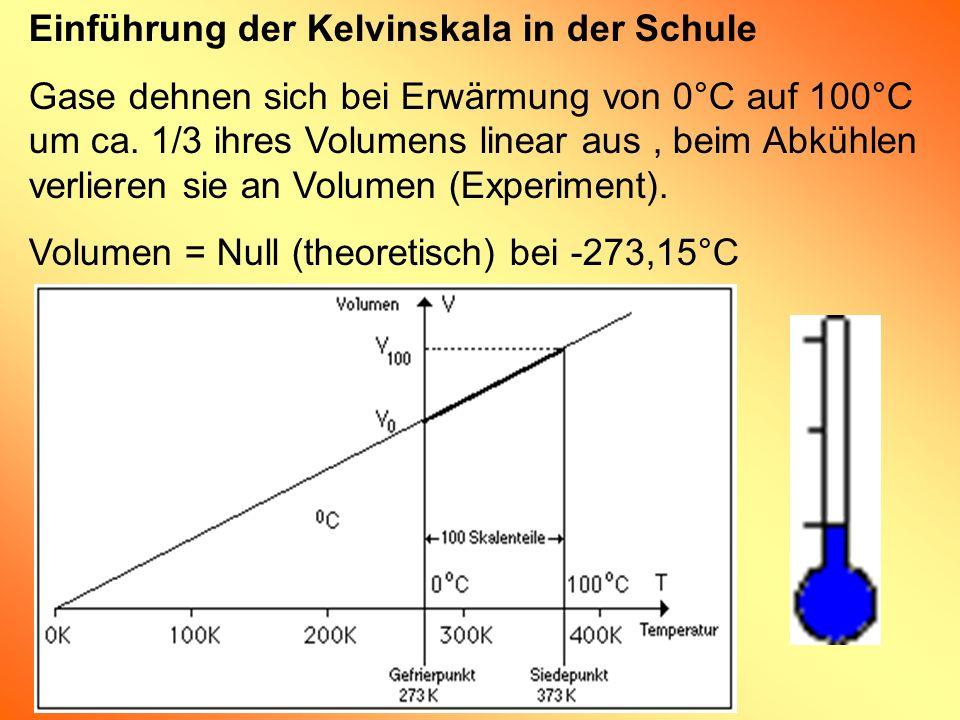 Einführung der Kelvinskala in der Schule