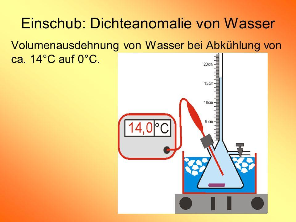 Einschub: Dichteanomalie von Wasser