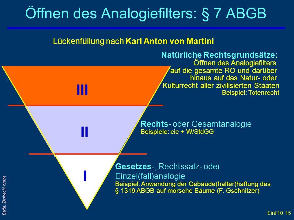 Öffnen des Analogiefilters: § 7 ABGB