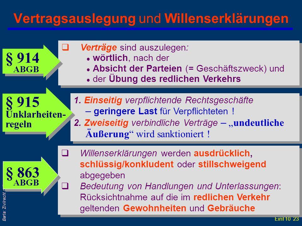 Vertragsauslegung und Willenserklärungen
