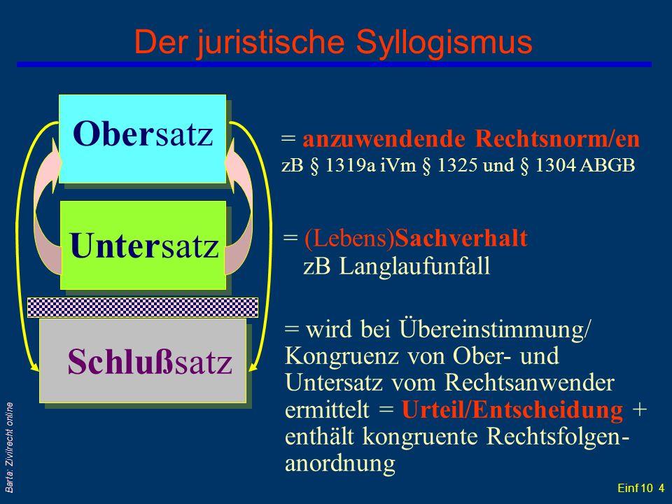 Der juristische Syllogismus