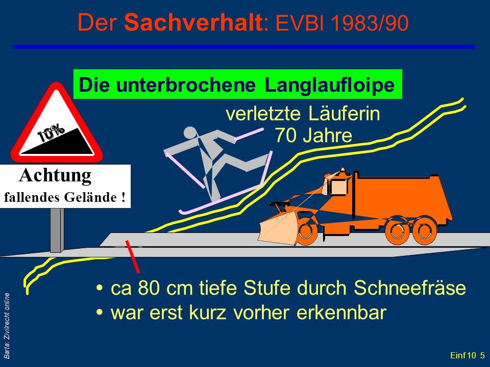 Der Sachverhalt: EVBl 1983/90