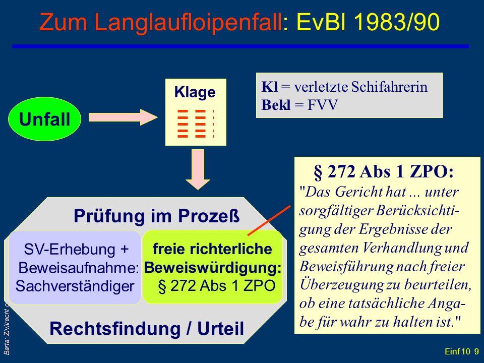 Zum Langlaufloipenfall: EvBl 1983/90