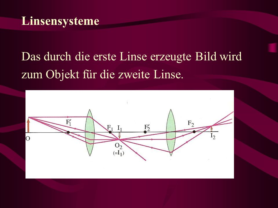Linsensysteme Das durch die erste Linse erzeugte Bild wird zum Objekt für die zweite Linse.