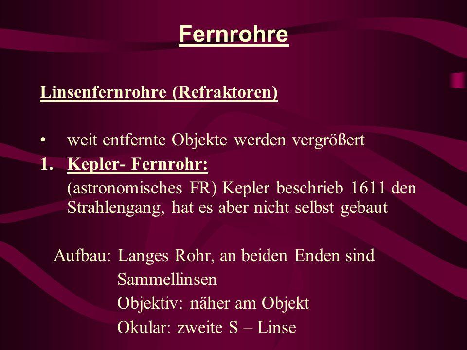 Fernrohre Linsenfernrohre (Refraktoren)