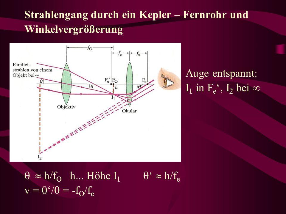 Strahlengang durch ein Kepler – Fernrohr und