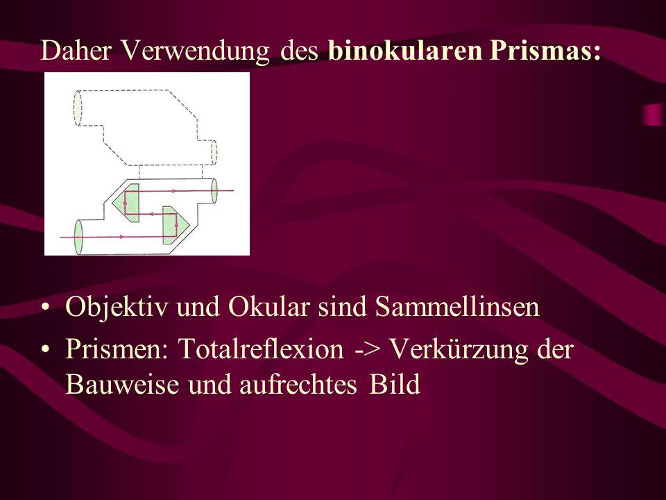 Daher Verwendung des binokularen Prismas:
