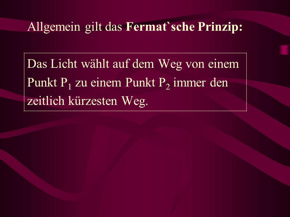 Allgemein gilt das Fermat`sche Prinzip: