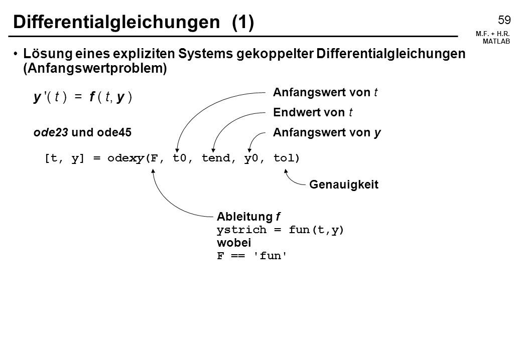 Differentialgleichungen (1)
