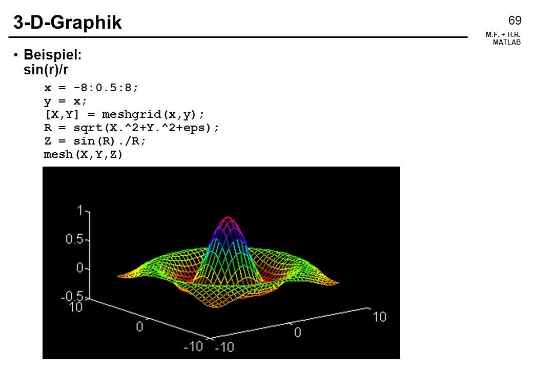 3-D-Graphik Beispiel: sin(r)/r
