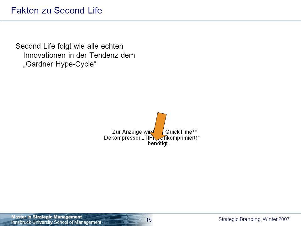"""Fakten zu Second Life Second Life folgt wie alle echten Innovationen in der Tendenz dem """"Gardner Hype-Cycle"""