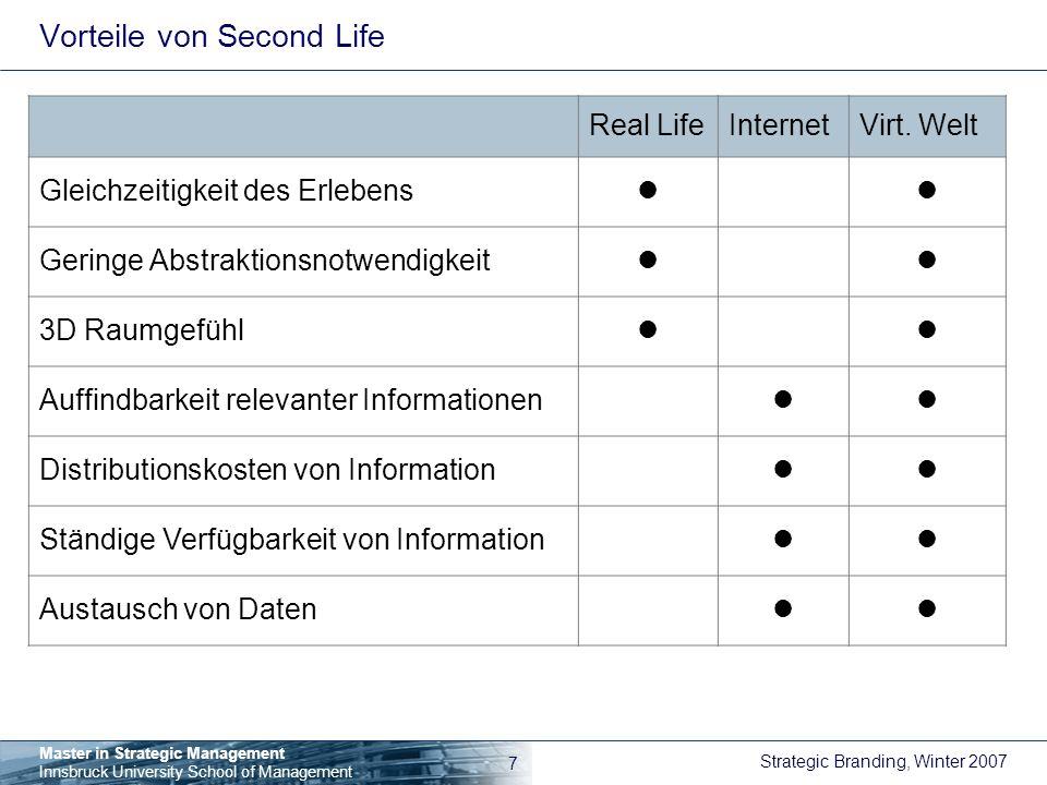 Vorteile von Second Life