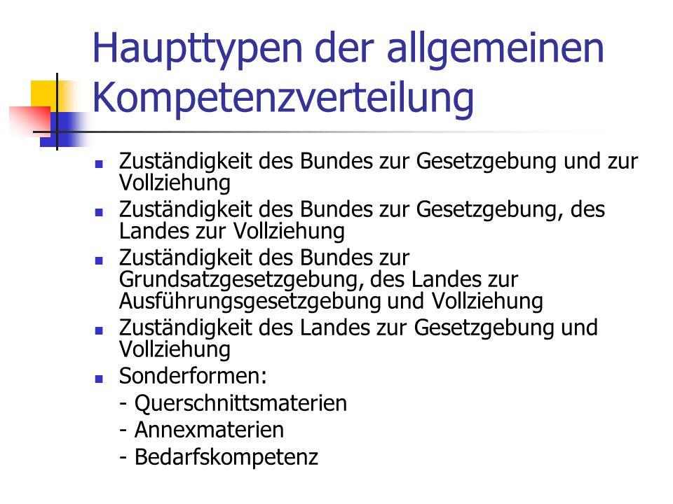 Haupttypen der allgemeinen Kompetenzverteilung
