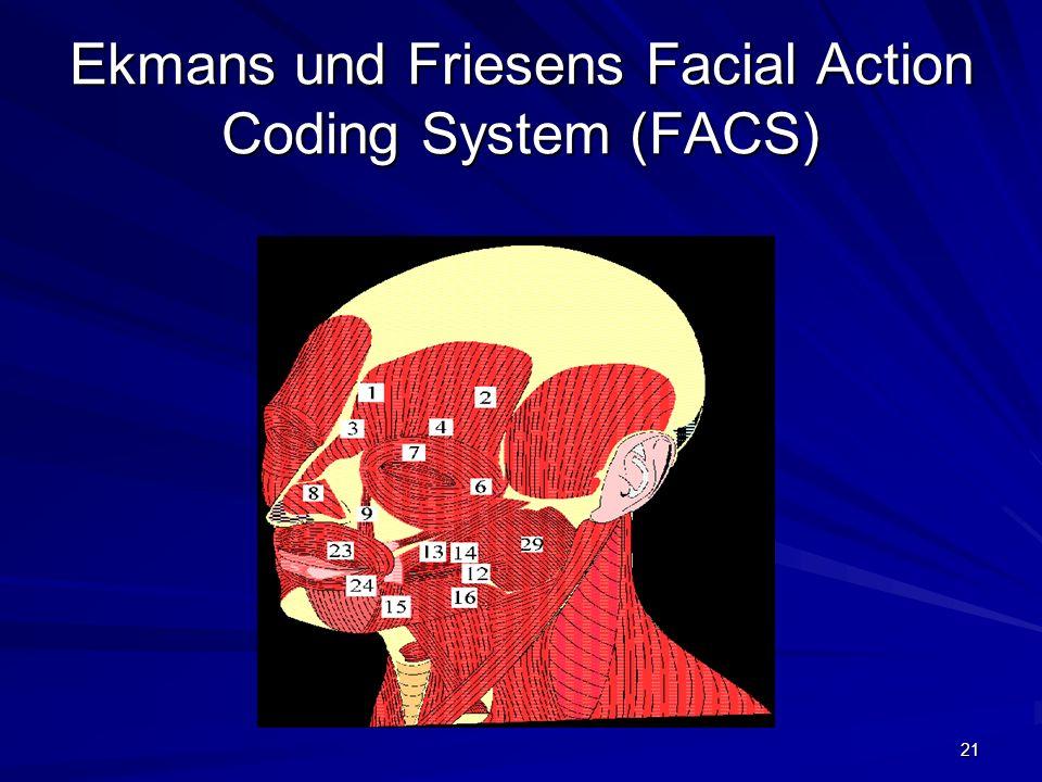Ekmans und Friesens Facial Action Coding System (FACS)