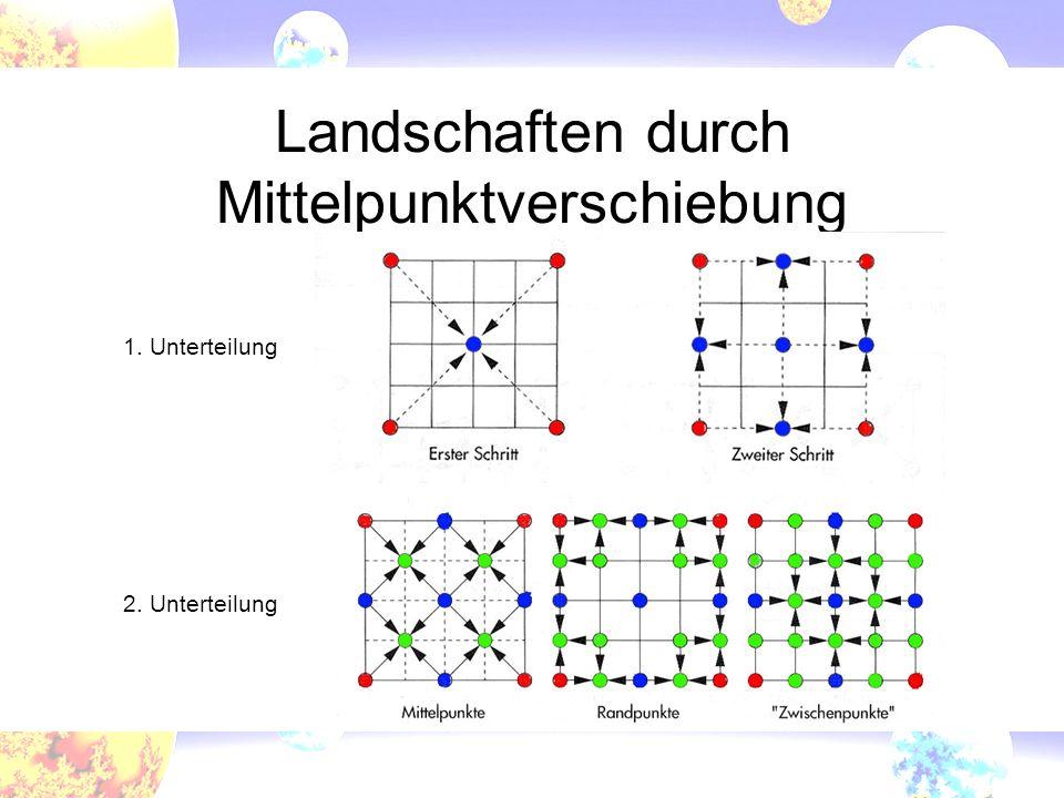 Landschaften durch Mittelpunktverschiebung