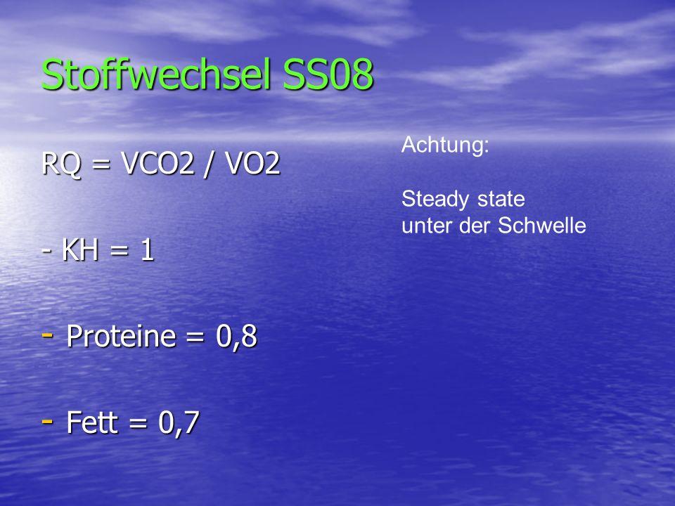 Stoffwechsel SS08 RQ = VCO2 / VO2 - KH = 1 Proteine = 0,8 Fett = 0,7