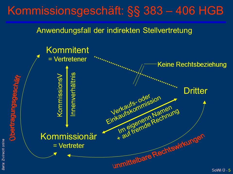 Kommissionsgeschäft: §§ 383 – 406 HGB