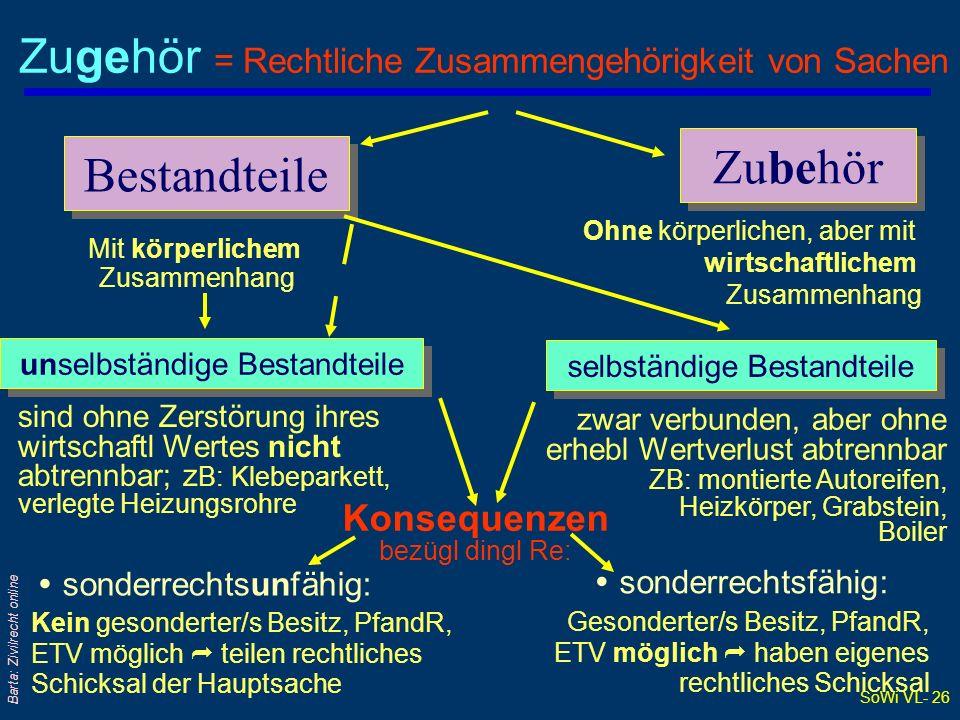 Zugehör = Rechtliche Zusammengehörigkeit von Sachen
