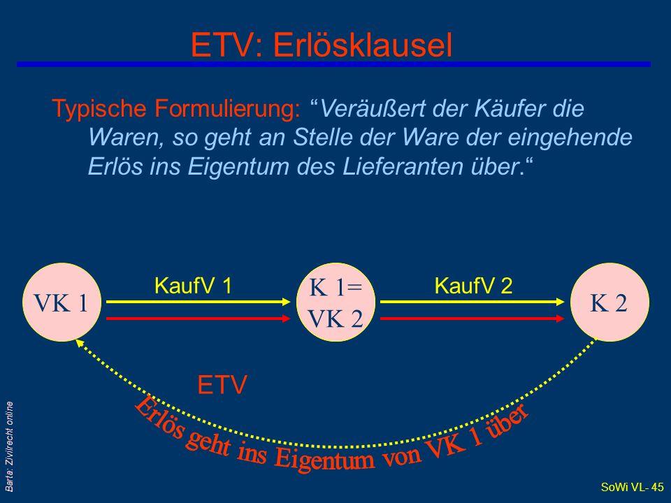 ETV: Erlösklausel VK 1 K 1 K 1= VK 2 K 2 ETV