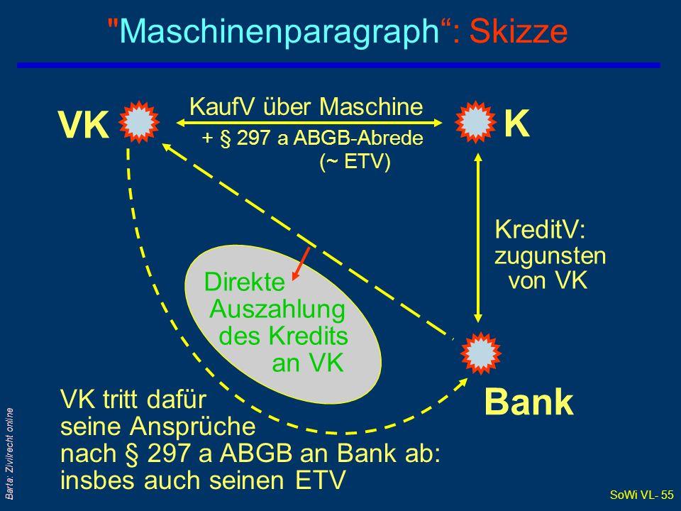 Maschinenparagraph : Skizze