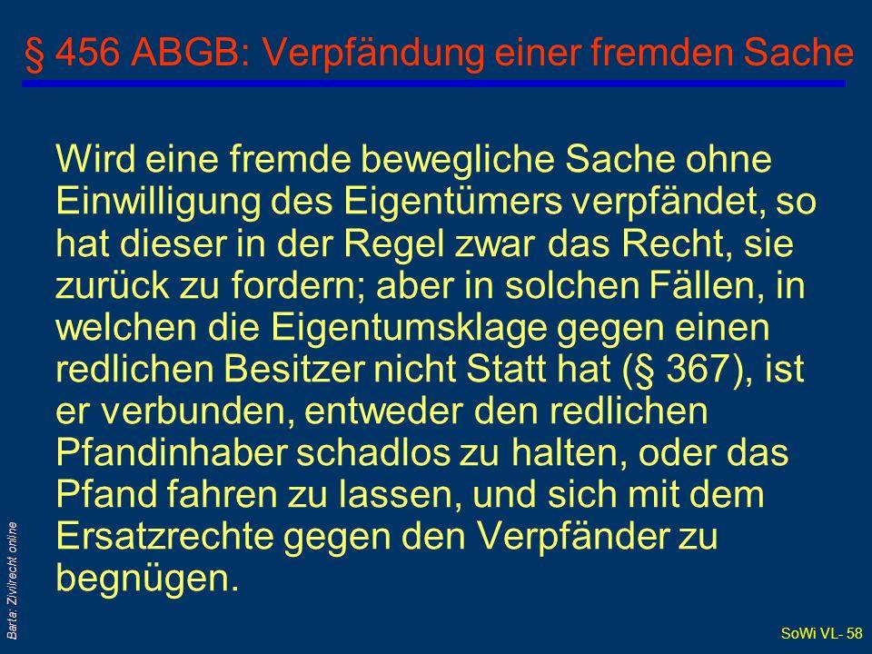 § 456 ABGB: Verpfändung einer fremden Sache