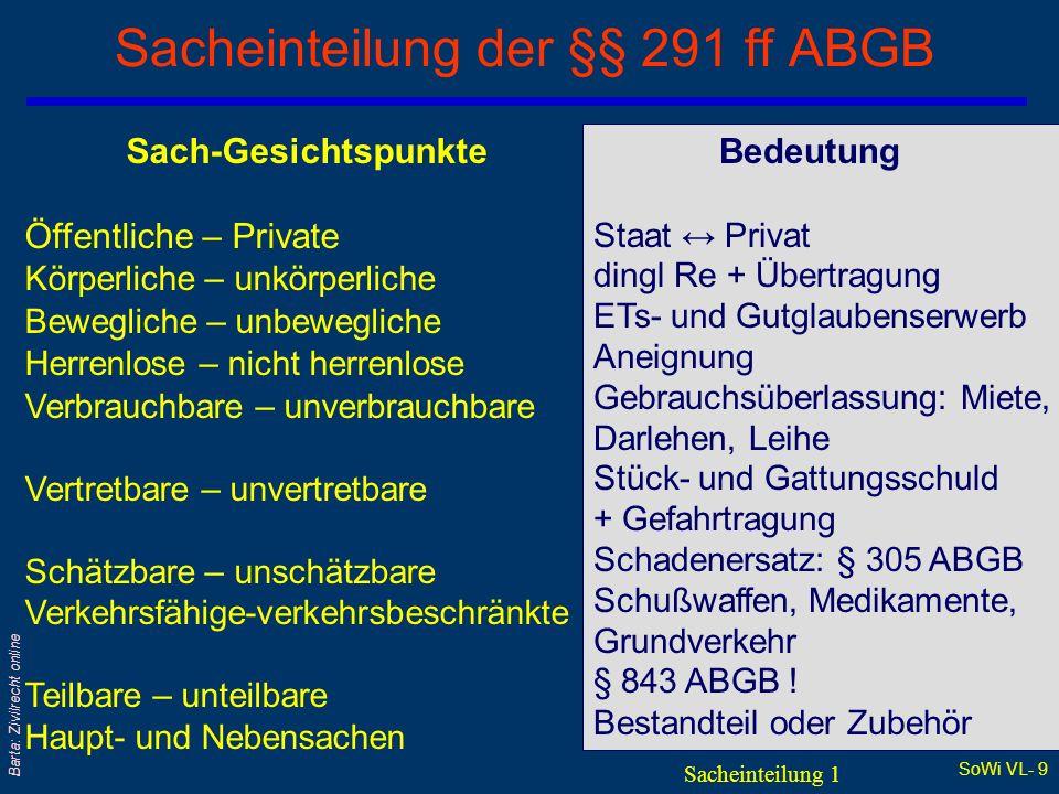 Sacheinteilung der §§ 291 ff ABGB