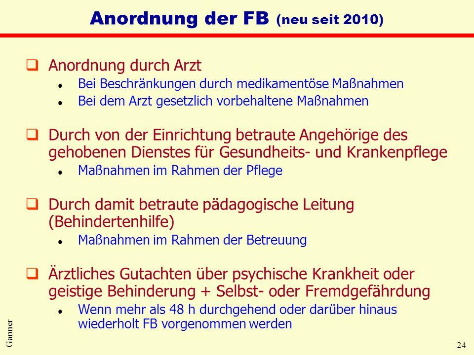 Anordnung der FB (neu seit 2010)
