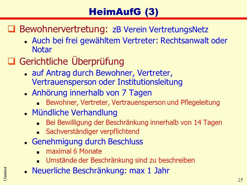 Bewohnervertretung: zB Verein VertretungsNetz