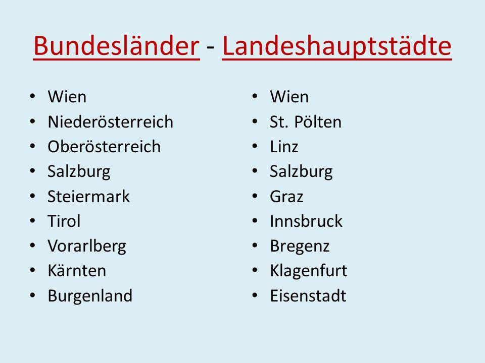 Bundesländer - Landeshauptstädte