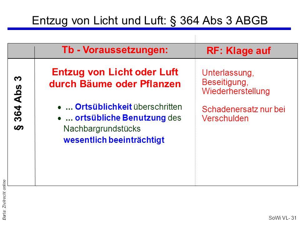 Entzug von Licht und Luft: § 364 Abs 3 ABGB
