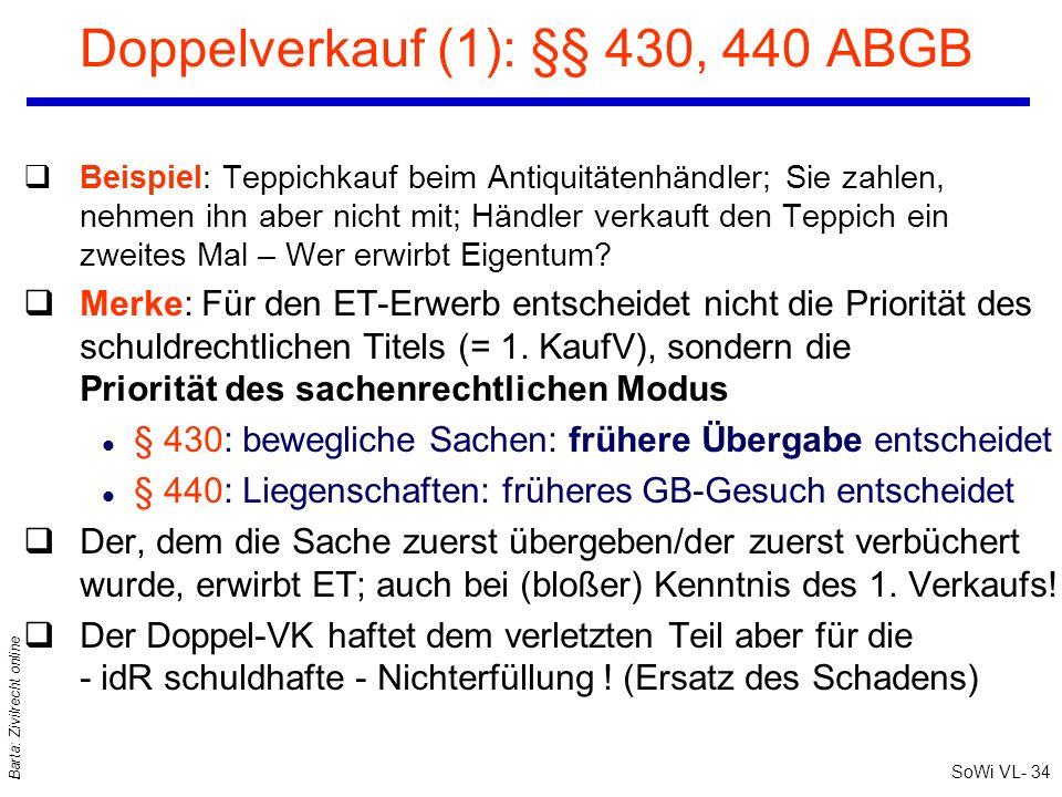 Doppelverkauf (1): §§ 430, 440 ABGB
