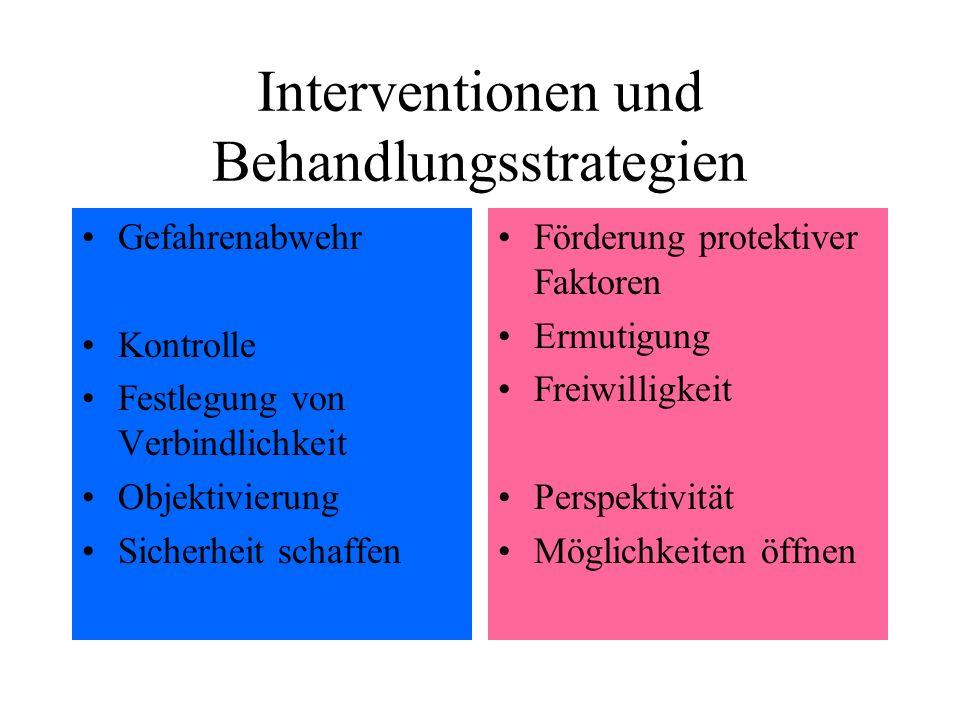 Interventionen und Behandlungsstrategien