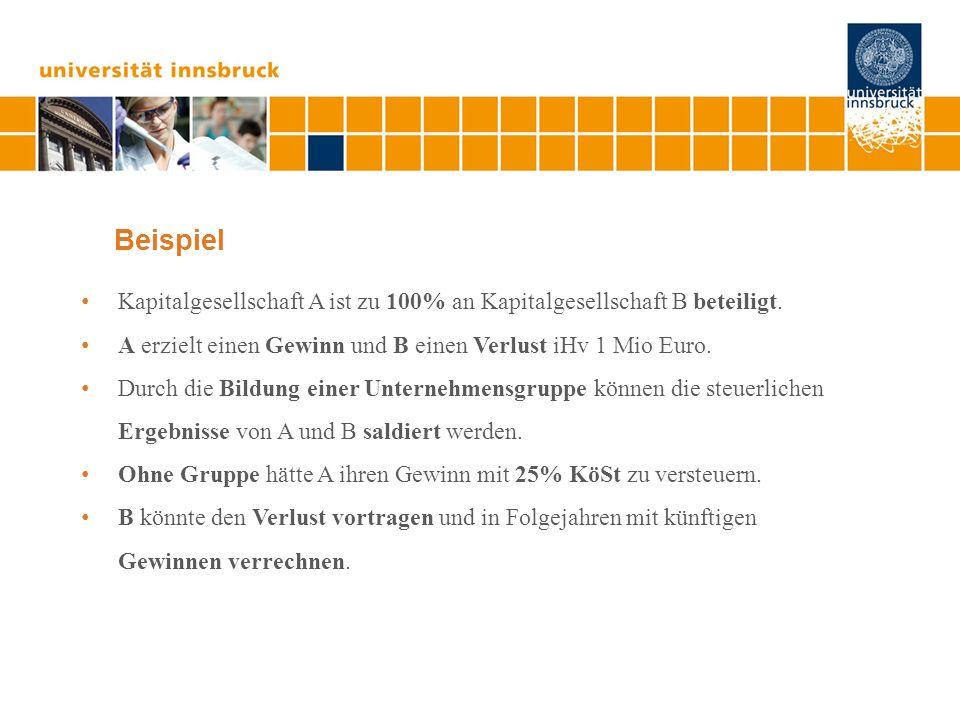Beispiel Kapitalgesellschaft A ist zu 100% an Kapitalgesellschaft B beteiligt. A erzielt einen Gewinn und B einen Verlust iHv 1 Mio Euro.