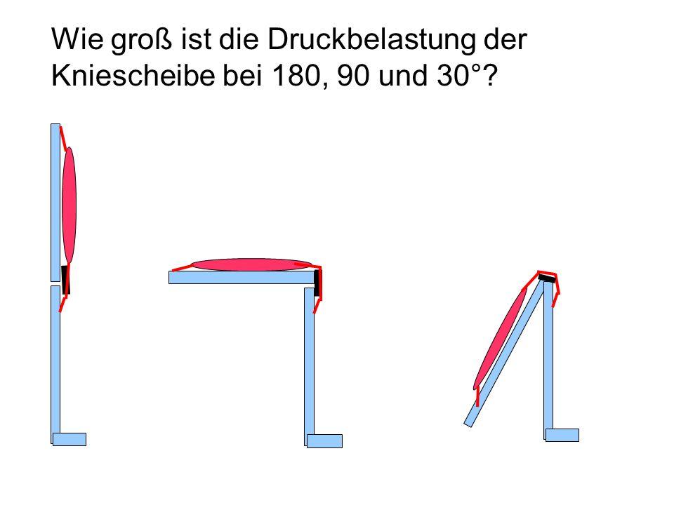 Wie groß ist die Druckbelastung der Kniescheibe bei 180, 90 und 30°