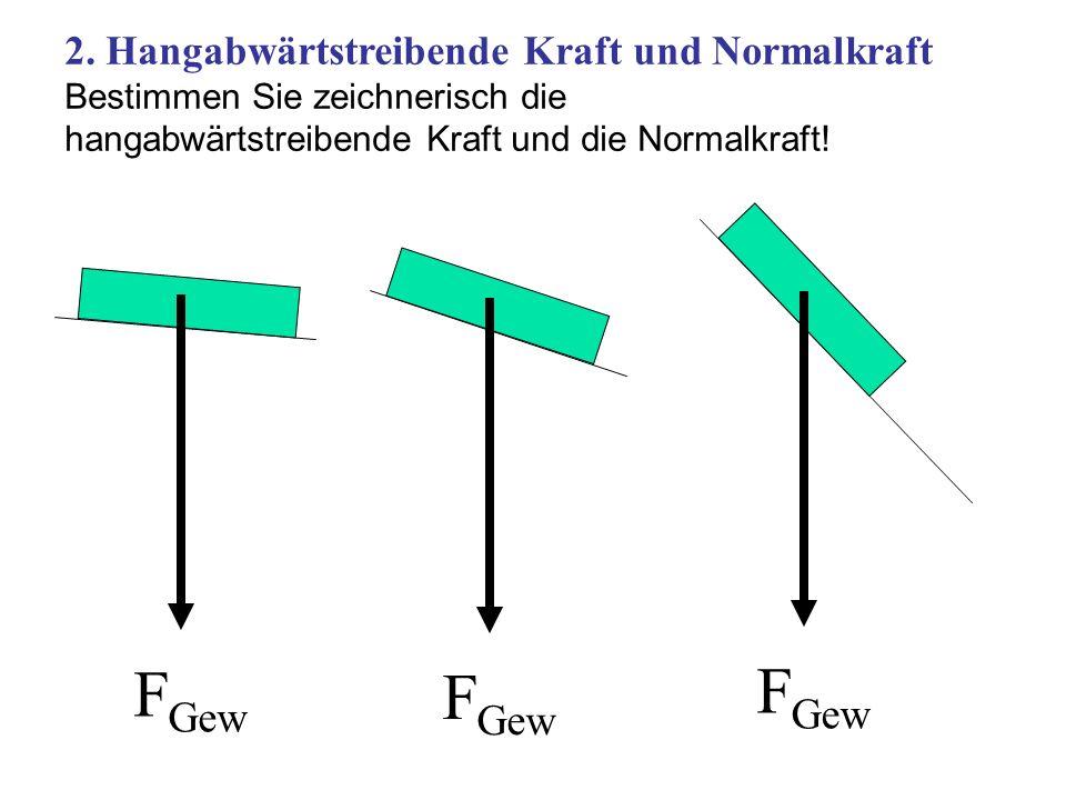 FGew FGew FGew 2. Hangabwärtstreibende Kraft und Normalkraft
