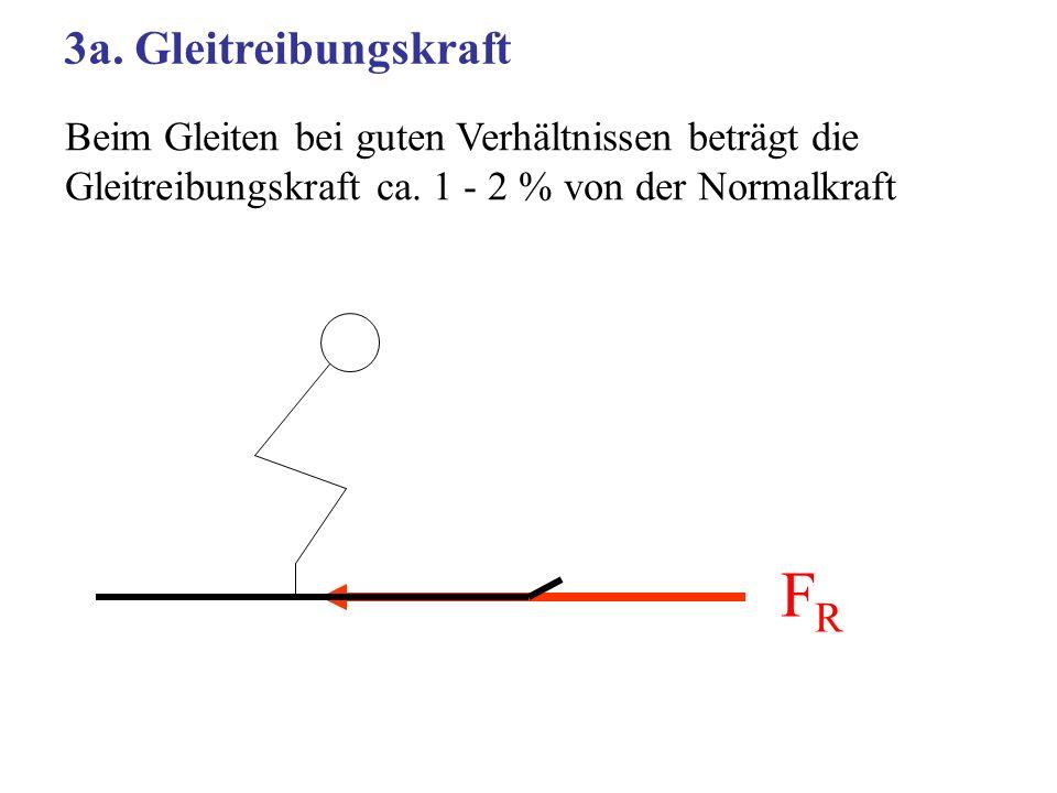FR 3a. Gleitreibungskraft