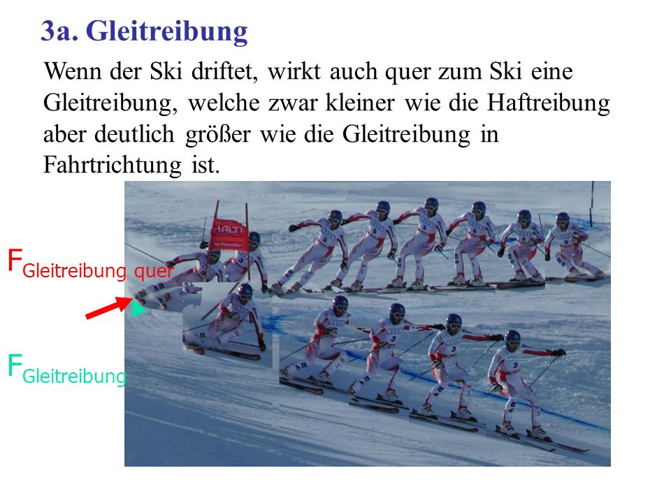3a. Gleitreibung FGleitreibung quer FGleitreibung