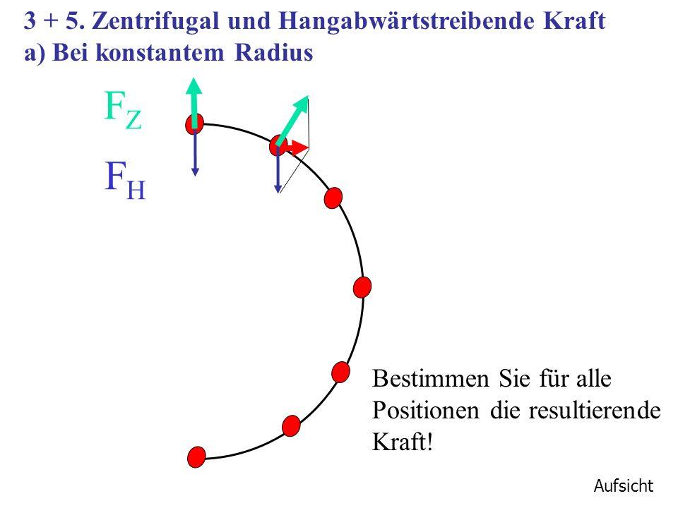 FZ FH 3 + 5. Zentrifugal und Hangabwärtstreibende Kraft