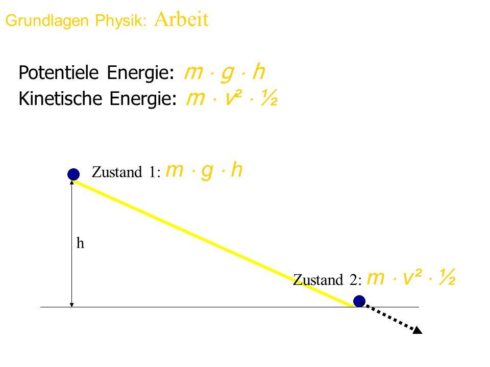 Potentiele Energie: m  g  h Kinetische Energie: m  v²  ½