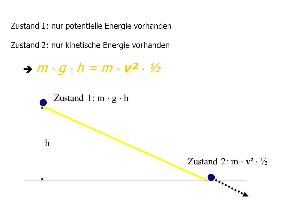  m  g  h = m  v²  ½ Zustand 1: m  g  h h Zustand 2: m  v²  ½