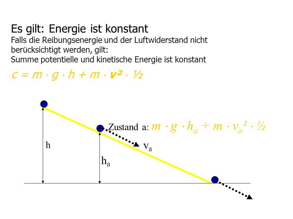 Es gilt: Energie ist konstant