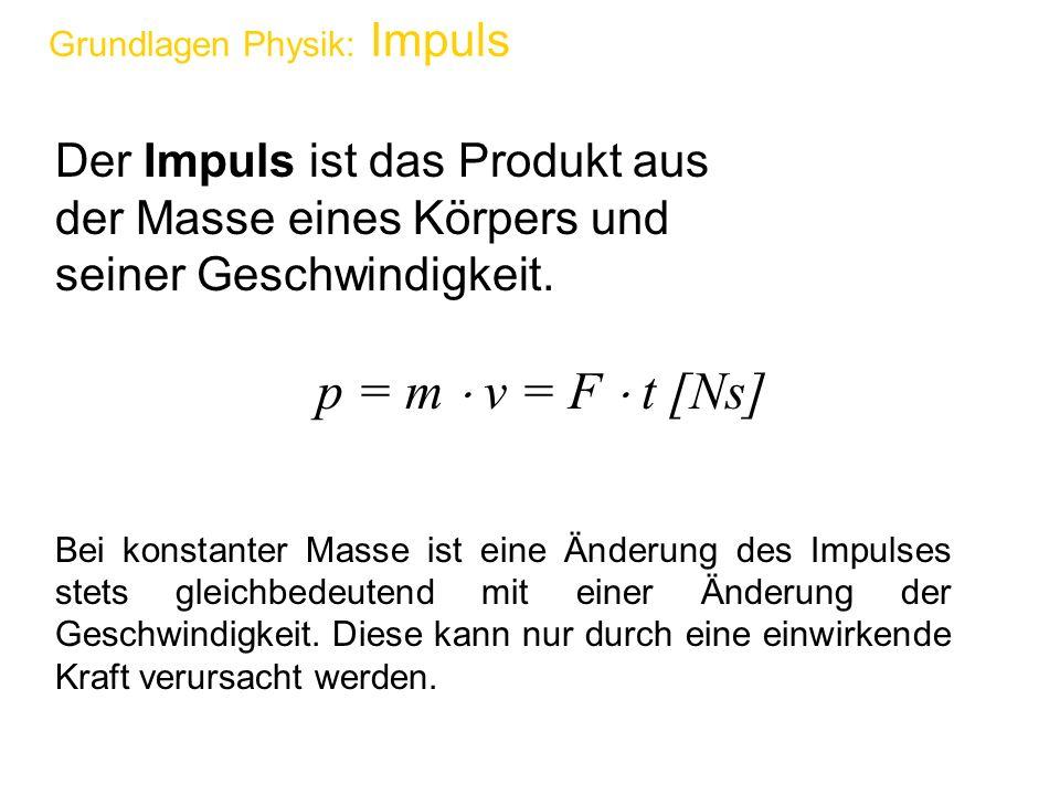 Der Impuls ist das Produkt aus der Masse eines Körpers und