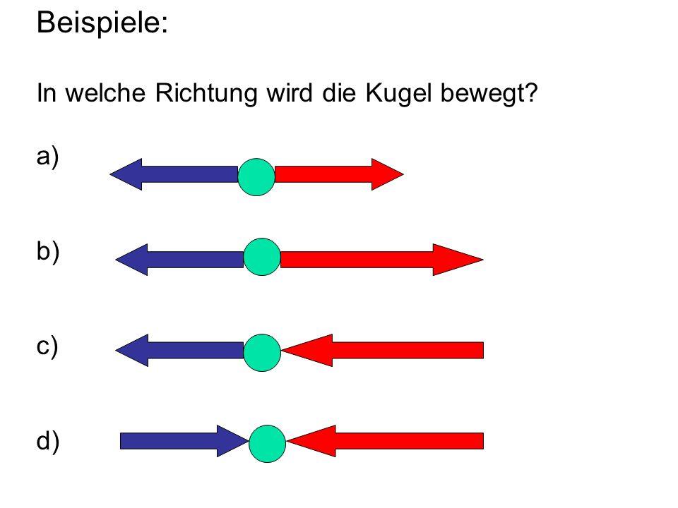 Beispiele: In welche Richtung wird die Kugel bewegt a) b) c) d)